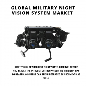 infographic: military night vision device market revenue, Military Night Vision System Market, Military Night Vision System Market Size, Military Night Vision System Market Trends, Military Night Vision System Market Forecast, Military Night Vision System Market Risks, Military Night Vision System Market Report, Military Night Vision System Market Share
