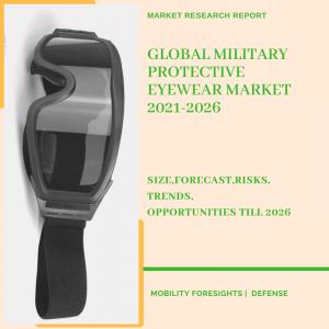 Military Protective Eyewear Market