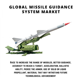 infographic: Missile Guidance System Market, Missile Guidance System Market Size, Missile Guidance System Market Trends, Missile Guidance System Market Forecast, Missile Guidance System Market Risks, Missile Guidance System Market Report, Missile Guidance System Market Share
