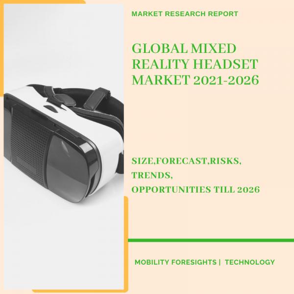 Mixed Reality Headset Market