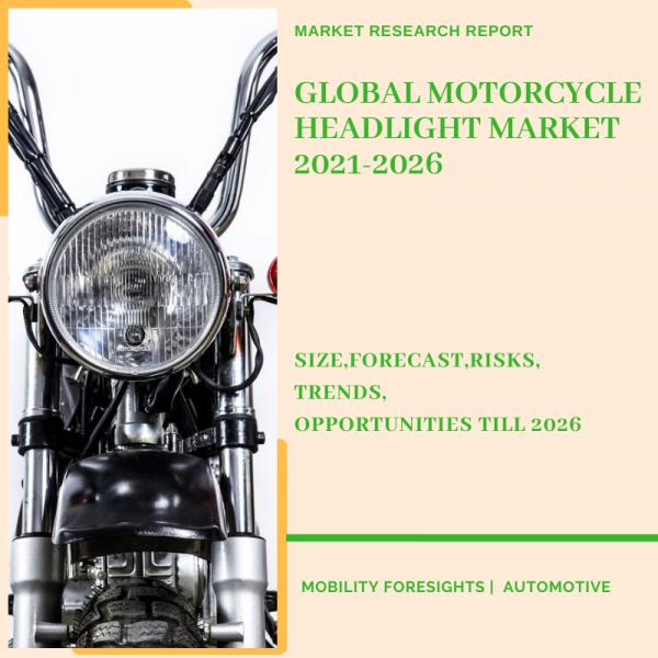 Motorcycle Headlight Market