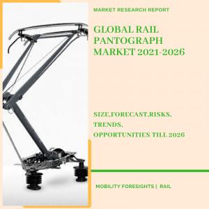 Rail Pantograph Market