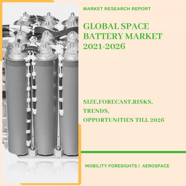 Space Battery Market