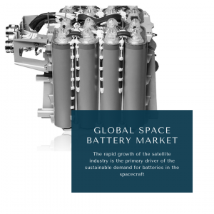infographic: space battery market manufacturers, Space Battery Market, Space Battery Market Size, Space Battery Market Trends, Space Battery Market Forecast, Space Battery Market Risks, Space Battery Market Report, Space Battery Market Share