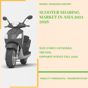 Scooter Sharing Market in Asia