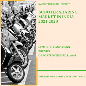 Scooter Sharing Market in India