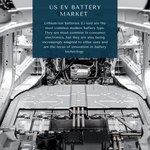 infographic: US EV Battery Market, US EV Battery Market Size, US EV Battery Market Trends, US EV Battery Market Forecast, US EV Battery Market Risks, US EV Battery Market Report, US EV Battery Market Share