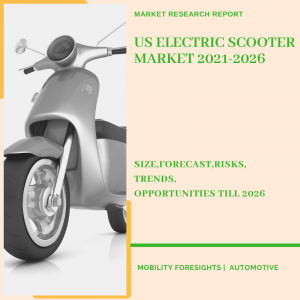 US Electric Scooter Market