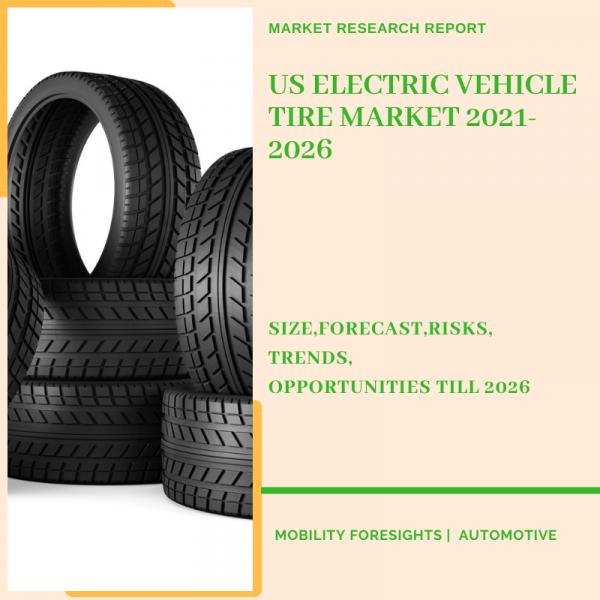 US Electric Vehicle Tire Market