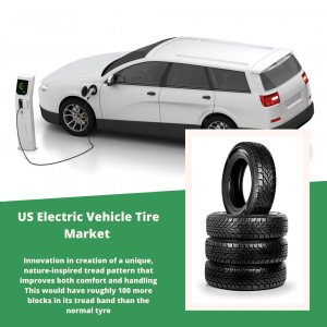 infographic: US Electric Vehicle Tire Market , US Electric Vehicle Tire Market Size, US Electric Vehicle Tire Market Trends, US Electric Vehicle Tire Market Forecast, US Electric Vehicle Tire Market Risks, US Electric Vehicle Tire Market Report, US Electric Vehicle Tire Market Share
