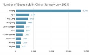 infographic: Bus Seats Market , Bus Seats Market Size, Bus Seats Market Trends, Bus Seats Market Forecast, Bus Seats Market Risks, Bus Seats Market Report, Bus Seats Market Share