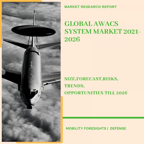 AWACS System Market