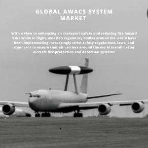 infographic: AWACS System Market, AWACS System Market Size, AWACS System Market Trends, AWACS System Market Forecast, AWACS System Market Risks, AWACS System Market Report, AWACS System Market Share