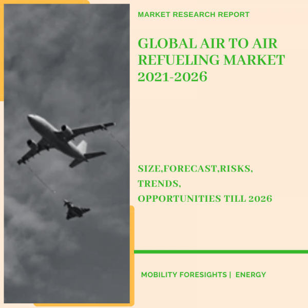 Air To Air Refueling Market