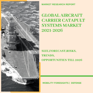 Aircraft Carrier Catapult Systems Market
