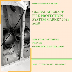 Aircraft Fire Protection System Market