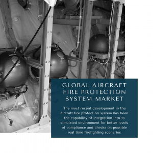 infographic: Aircraft Fire Protection System Market, Aircraft Fire Protection System Market Size, Aircraft Fire Protection System Market Trends, Aircraft Fire Protection System Market Forecast, Aircraft Fire Protection System Market Risks, Aircraft Fire Protection System Market Report, Aircraft Fire Protection System Market Share