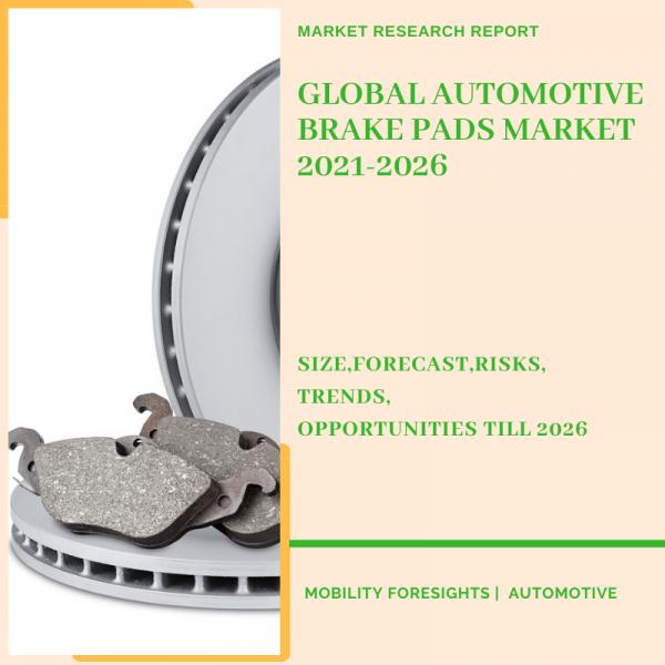 Automotive Brake Pads Market