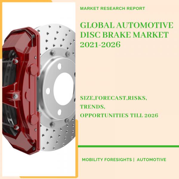 Automotive Disc Brake Market