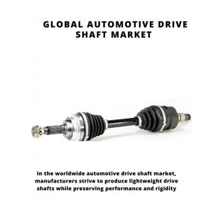infographic: Automotive Drive Shaft Market, Automotive Drive Shaft Market Size, Automotive Drive Shaft Market trends and forecast, Automotive Drive Shaft Market Risks, Automotive Drive Shaft Market report, Automotive Drive Shaft Market forecast