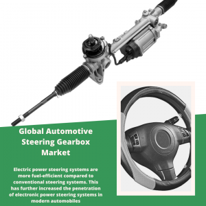 infographic: Automotive Steering Gearbox Market, Automotive Steering Gearbox Market Size, Automotive Steering Gearbox Market Trends, Automotive Steering Gearbox Market Forecast, Automotive Steering Gearbox Market Risks, Automotive Steering Gearbox Market Report, Automotive Steering Gearbox Market Share