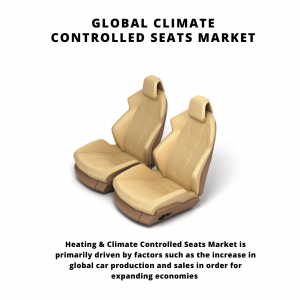 infographic: Climate Controlled Seats Market, Climate Controlled Seats Market Size, Climate Controlled Seats Market Trends, Climate Controlled Seats Market Forecast, Climate Controlled Seats Market Risks, Climate Controlled Seats Market Report, Climate Controlled Seats Market Share