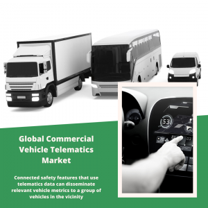 infographic: Commercial Vehicle Telematics Market, Commercial Vehicle Telematics Market Size, Commercial Vehicle Telematics Market Trends, Commercial Vehicle Telematics Market Forecast, Commercial Vehicle Telematics Market Risks, Commercial Vehicle Telematics Market Report, Commercial Vehicle Telematics Market Share