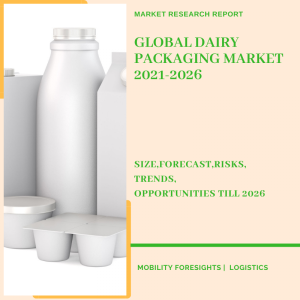 Dairy Packaging Market