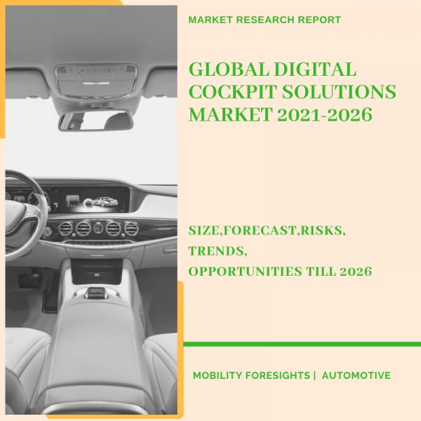 Digital Cockpit Solutions Market