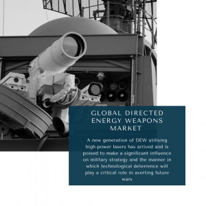 infographic: Directed Energy Weapons Market, Directed Energy Weapons Market Size, Directed Energy Weapons Market Trends, Directed Energy Weapons Market Forecast, Directed Energy Weapons Market Risks, Directed Energy Weapons Market Report, Directed Energy Weapons Market Share