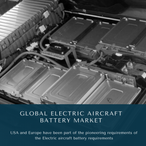 infographic: Electric Aircraft Battery Market, Electric Aircraft Battery Market Size, Electric Aircraft Battery Market Trends, Electric Aircraft Battery Market Forecast, Electric Aircraft Battery Market Risks, Electric Aircraft Battery Market Report, Electric Aircraft Battery Market Share