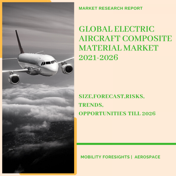 Electric Aircraft Composite Material Market