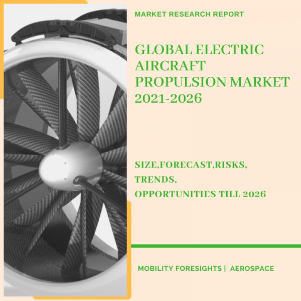 Electric Aircraft Propulsion Market
