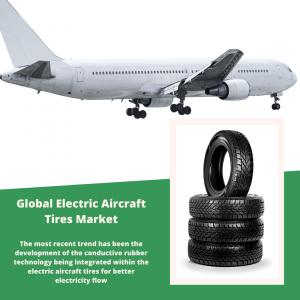 infographic: Electric Aircraft Tires Market, Electric Aircraft Tires Market Size, Electric Aircraft Tires Market Trends, Electric Aircraft Tires Market Forecast, Electric Aircraft Tires Market Risks, Electric Aircraft Tires Market Report, Electric Aircraft Tires Market Share