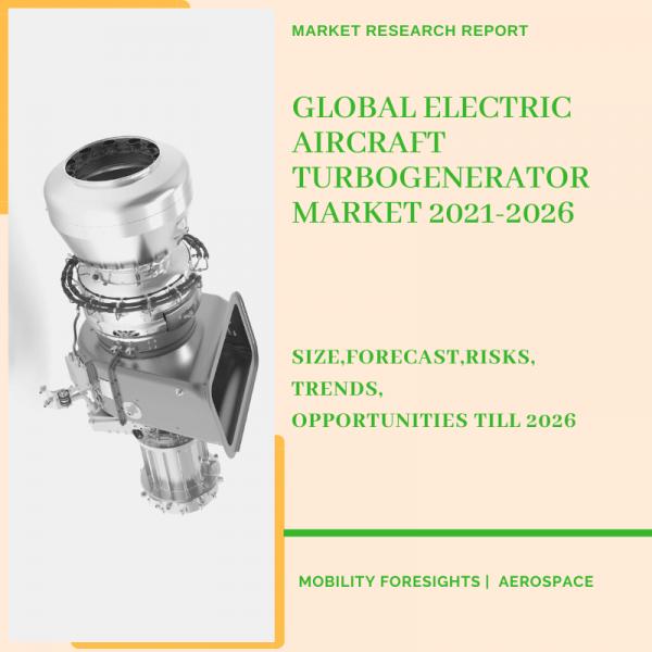 Electric Aircraft Turbogenerator Market