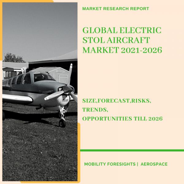 Electric STOL Aircraft Market