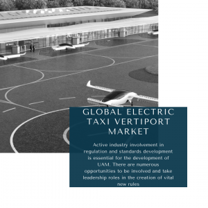 infographic: Electric Taxi Vertiport Market, Electric Taxi Vertiport Market Size, Electric Taxi Vertiport Market Trends, Electric Taxi Vertiport Market Forecast, Electric Taxi Vertiport Market Risks, Electric Taxi Vertiport Market Report, Electric Taxi Vertiport Market Share