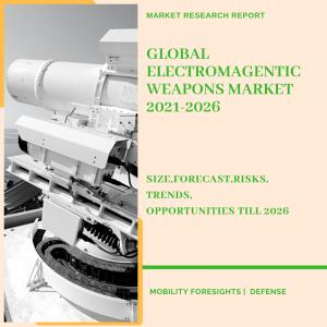 Electromagentic Weapons Market