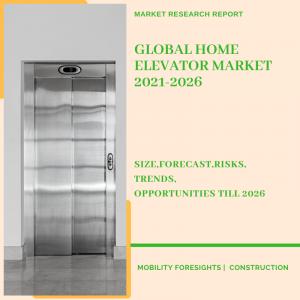 Home Elevator Market