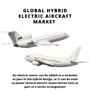 infographic: Hybrid Electric Aircraft Market, Hybrid Electric Aircraft Market Size, Hybrid Electric Aircraft Market Trends, Hybrid Electric Aircraft Market Forecast, Hybrid Electric Aircraft Market Risks, Hybrid Electric Aircraft Market Report, Hybrid Electric Aircraft Market Share