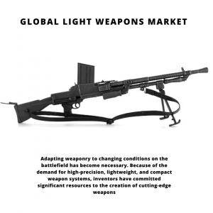 infographic: Light Weapons Market, Light Weapons Market Size, Light Weapons Market Trends, Light Weapons Market Forecast, Light Weapons Market Risks, Light Weapons Market Report, Light Weapons Market Share