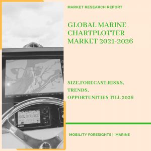 Marine Chartplotter Market