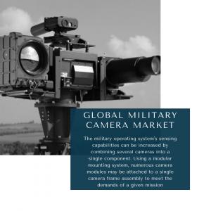 infographic: Military Camera Market, Military Camera Market Size, Military Camera Market Trends, Military Camera Market Forecast, Military Camera Market Risks, Military Camera Market Report, Military Camera Market Share