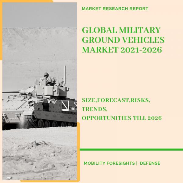 Military Ground Vehicles Market