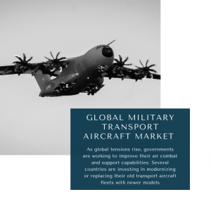infographic: Military Transport Aircraft Market, Military Transport Aircraft Market Size, Military Transport Aircraft Market Trends, Military Transport Aircraft Market Forecast, Military Transport Aircraft Market Risks, Military Transport Aircraft Market Report, Military Transport Aircraft Market Share
