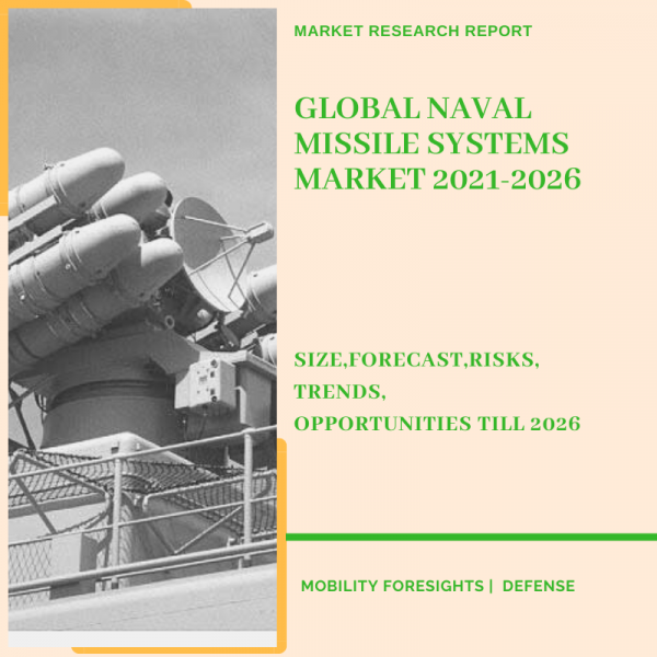 Naval Missile Systems Market