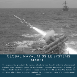 infographic: Naval Missile Systems Market, Naval Missile Systems Market Size, Naval Missile Systems Market Trends, Naval Missile Systems Market Forecast, Naval Missile Systems Market Risks, Naval Missile Systems Market Report, Naval Missile Systems Market Share