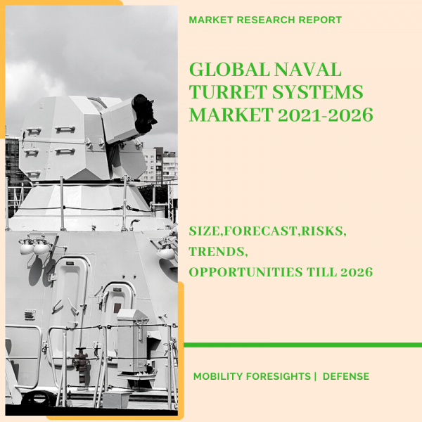 Naval Turret Systems Market
