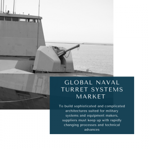 Naval Turret Systems Market, Naval Turret Systems Market Size, Naval Turret Systems Market Trends, Naval Turret Systems Market Forecast, Naval Turret Systems Market Risks, Naval Turret Systems Market Report, Naval Turret Systems Market Share