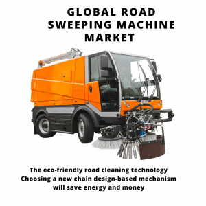 infographic: Road Sweeping Machine Market , Road Sweeping Machine Market Size, Road Sweeping Machine Market Trends, Road Sweeping Machine Market Forecast, Road Sweeping Machine Market Risks, Road Sweeping Machine Market Report, Road Sweeping Machine Market Share